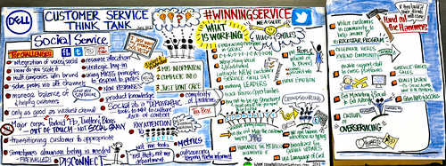 Recordings from Social Service session at #WinningService Think Tank | by Dell's Official Flickr Page