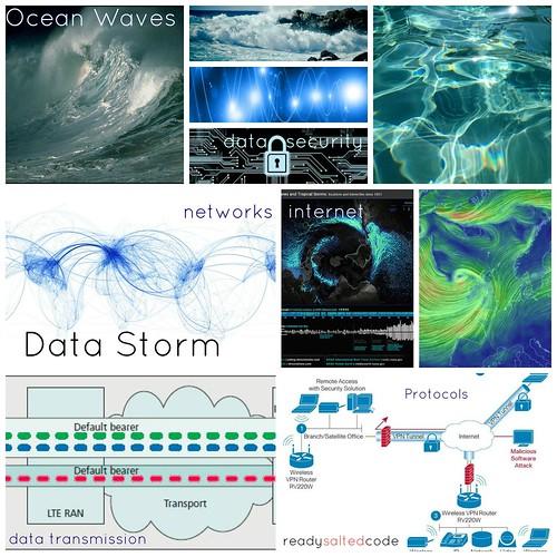 DataStorm-moodboard