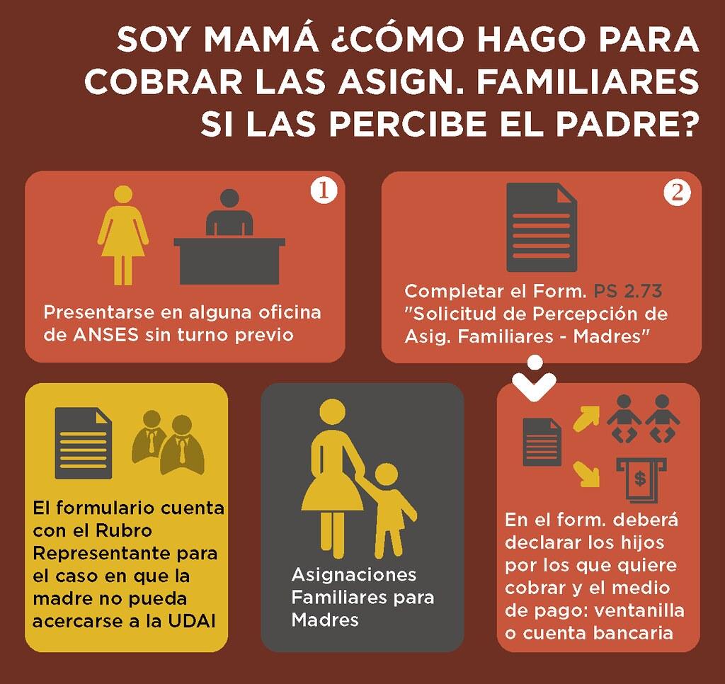 Resultado de imagen para Formulario Madres