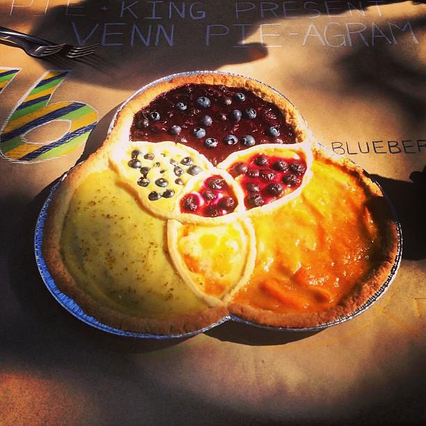The venn diagram pie like whoa tin can studio flickr the venn diagram pie like whoa by tincan studio ccuart Gallery