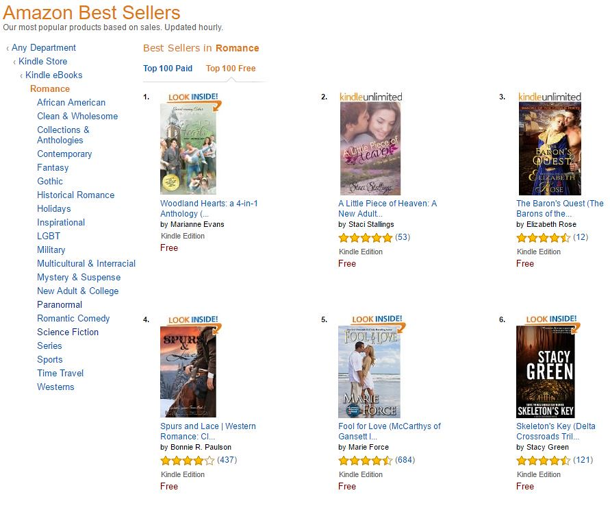 Amazon Top 100 Free Romance books