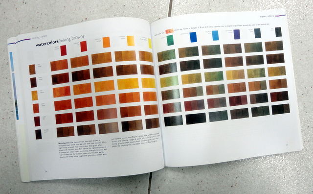 Book: Color Mixing Bible, inside 02 | Book by Ian Sidaway, w… | Flickr