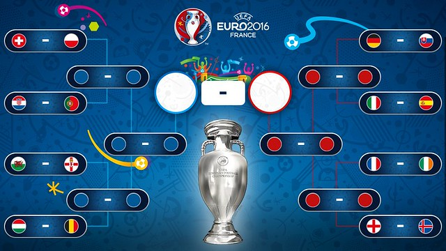 Euro 2016 France: Octavos de Final