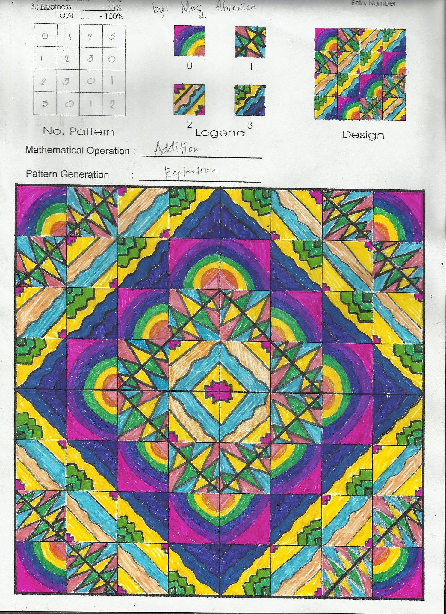 Modulo Art Design : Johnry dayupay flickr