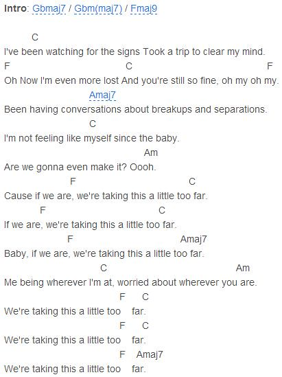 Beyoncé - Mine Chords Capo 5 | Beyoncé - Mine Chords Capo 5 … | Flickr