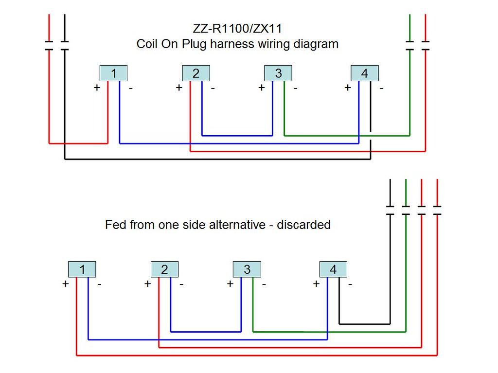 zzr1100 cop wiring diagram the conversion neither hurt nor flickr rh flickr com