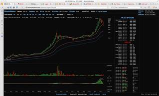 Hitman Network Bitcoin Value