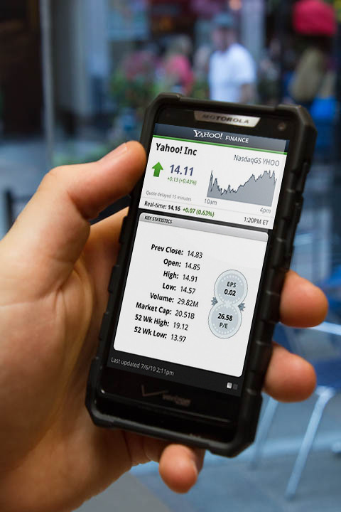 Stock Charts: Stock charts on a phone | stock charts on a phone. When usinu2026 | Flickr,Chart