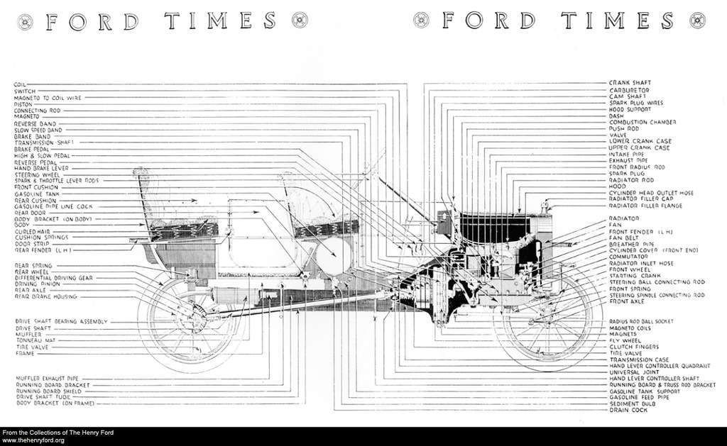 13368130193_a6383ff543_b 1913 ford model t cross section diagram alfredo enrique de lorenzo
