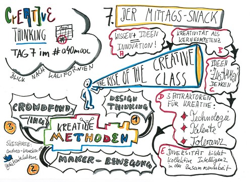 #a40mooc Thementag Design Thinking