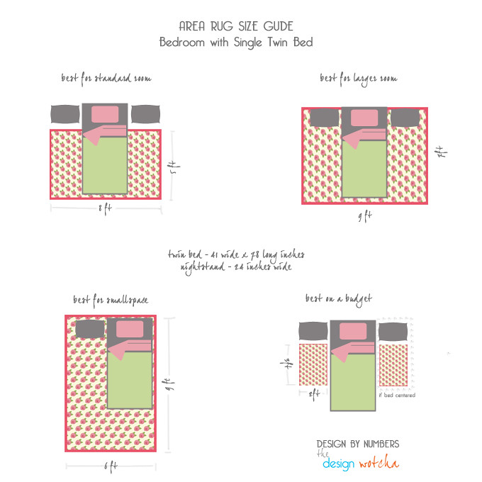 Area-Rug-Size-Guide-Single-Twin-Bed | How to size an area ru… | Flickr