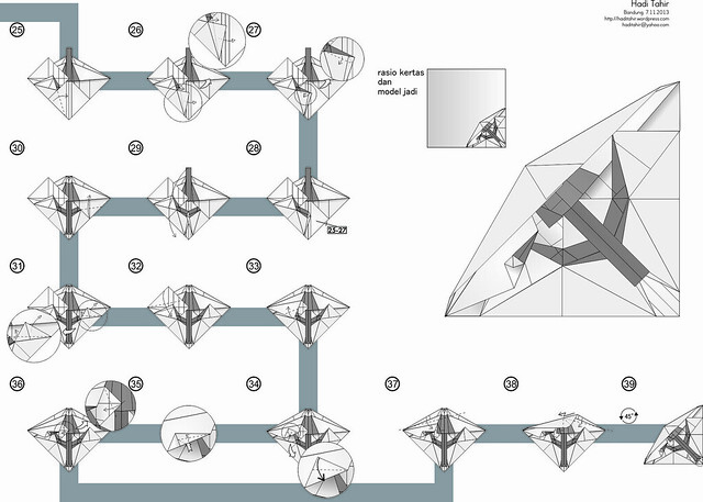 Kumpulan Diagram CP Origami