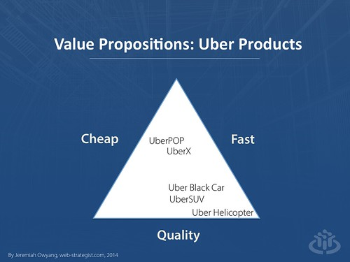 how to create better products faster and cheaper