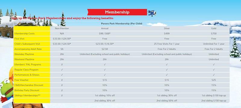 Pororo Park Singapore Membership