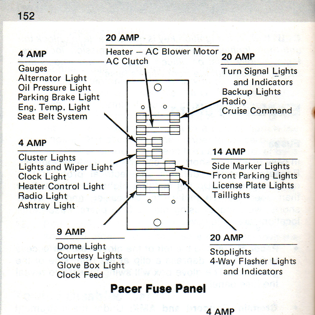Amc Hornet Wiring Diagram Pacer Fuse Box Trusted Diagrams 1978 Manuel Page 152 Fusebox Gcormany Flickr X