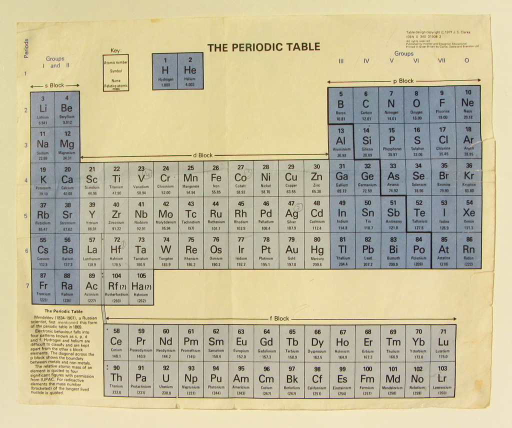This Is My Periodic Table By J S Clarke 1977 From My Schoo Flickr