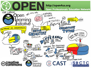 Open Learning Initiative: using learning science to iteratively improve course design | by giulia.forsythe