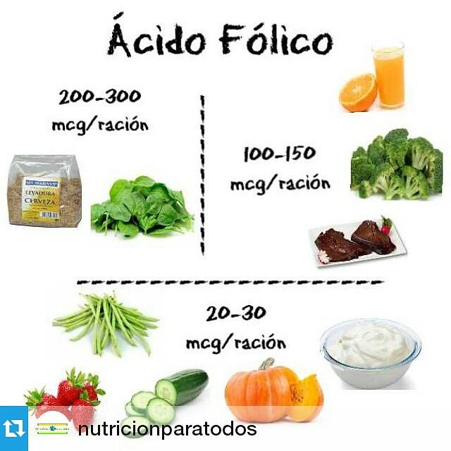 repost @nutricionparatodos ・・・ quiero mostrarles los alim… | flickr