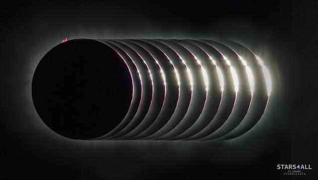 GCS-Solar Eclipses