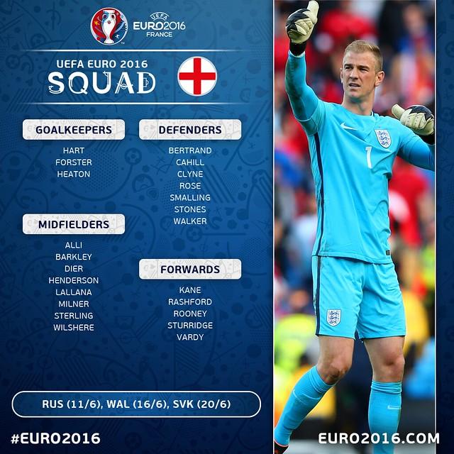 Los 23 convocados definitivos de la selección Inglesa