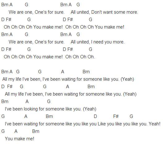 Capo 4] You Make Me Chords | [Capo 4] You Make Me Chords zc… | Flickr