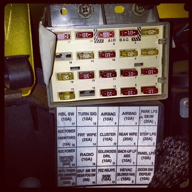 jeep fuse box location wiring diagrams