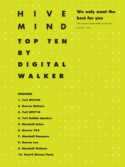 Hive Mind by Digital Walker
