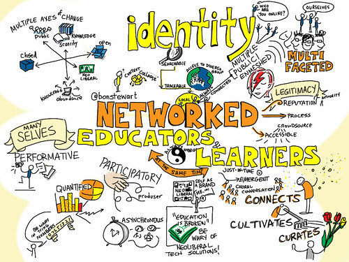Networked Educators & Learners @bonstewart #canedu13 [viz Notes] | by giulia.forsythe