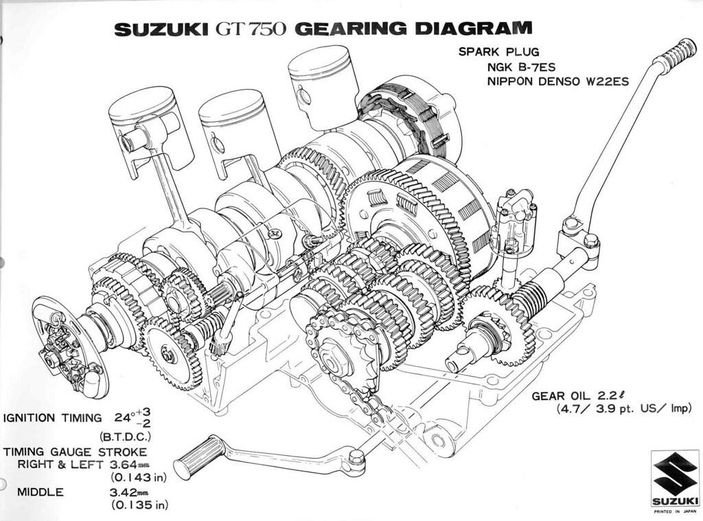 suzuki gt engine diagram suzuki wiring diagrams