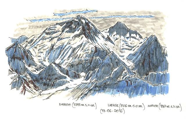 Everest, Lhotse y Nuptse