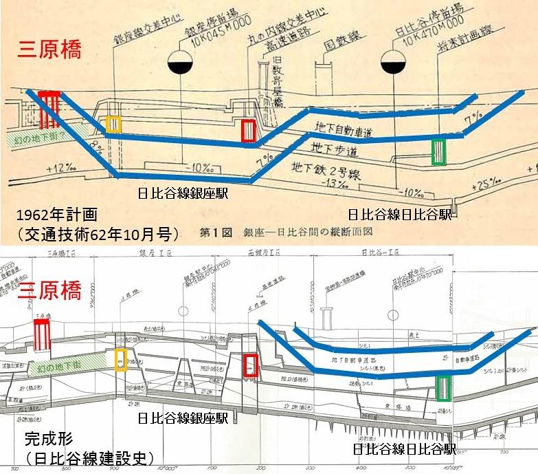 三原橋地下街と地下鉄日比谷線と有楽町ガード下地下道の関係