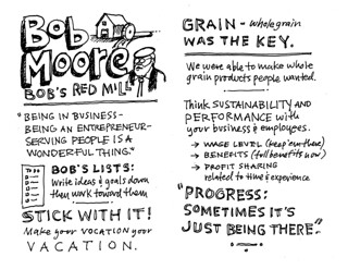 WDS2013-Sketchnotes-15-16 | by Mike Rohde