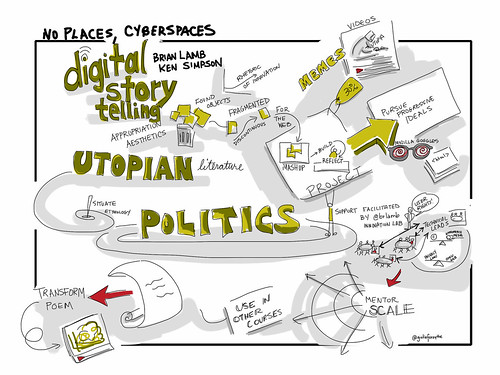 No Places, Cyberspaces. Digital Storytelling in Utopian studies. @brlamb & Ken Simpson #CNIE2014 #viznotes | by giulia.forsythe