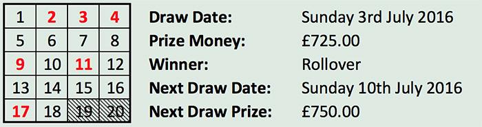 Lottery 3 July