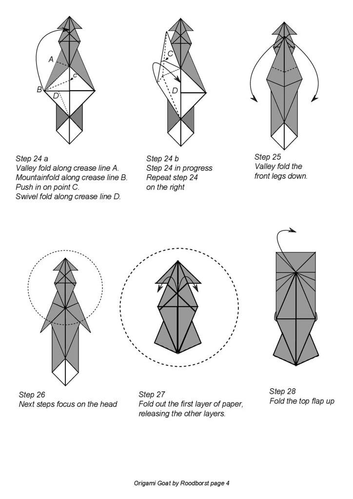 Goat Diagram Page 4