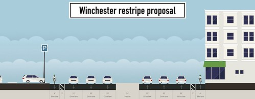 SJ DOT: Winchester Blvd Restripe proposal