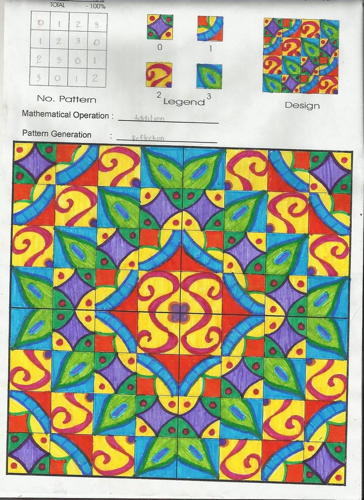 Modulo art level ii | facebook.
