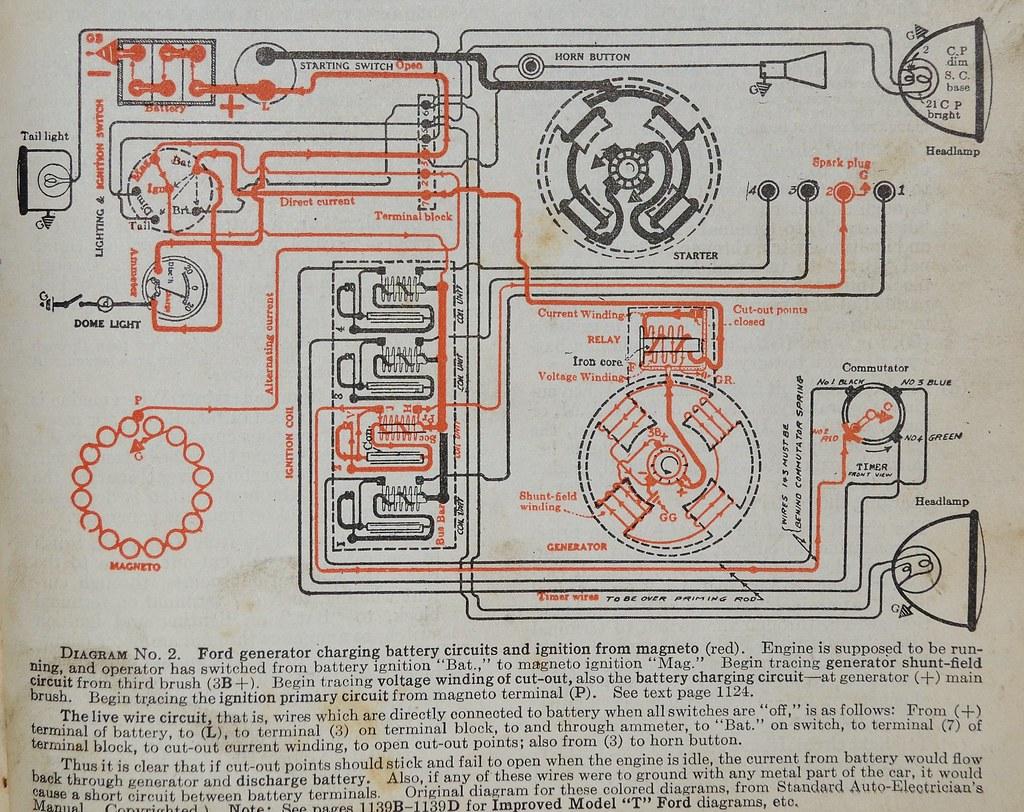Ford Model T Generator Diagram - Block And Schematic Diagrams •