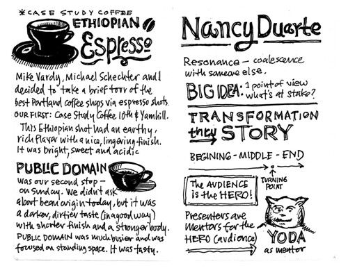 WDS2013-Sketchnotes-05-06 | by Mike Rohde