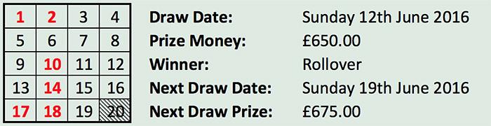 Lottery 12 June