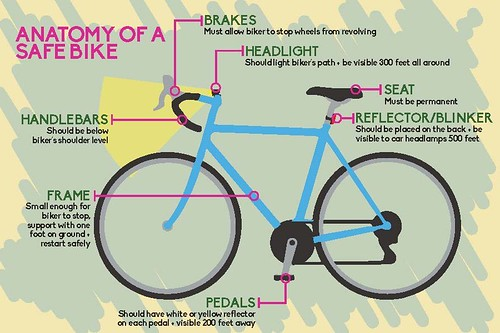 Anatomy of a Safe Bike | by LADOT Bike Blog