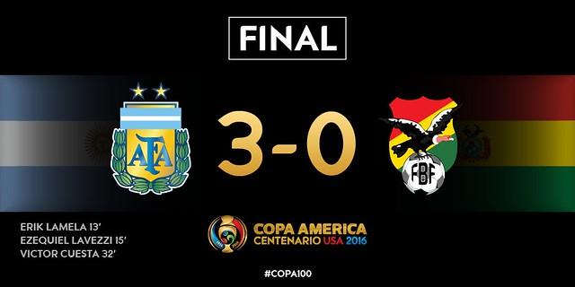 Copa América Centenario (Grupos): Resultados