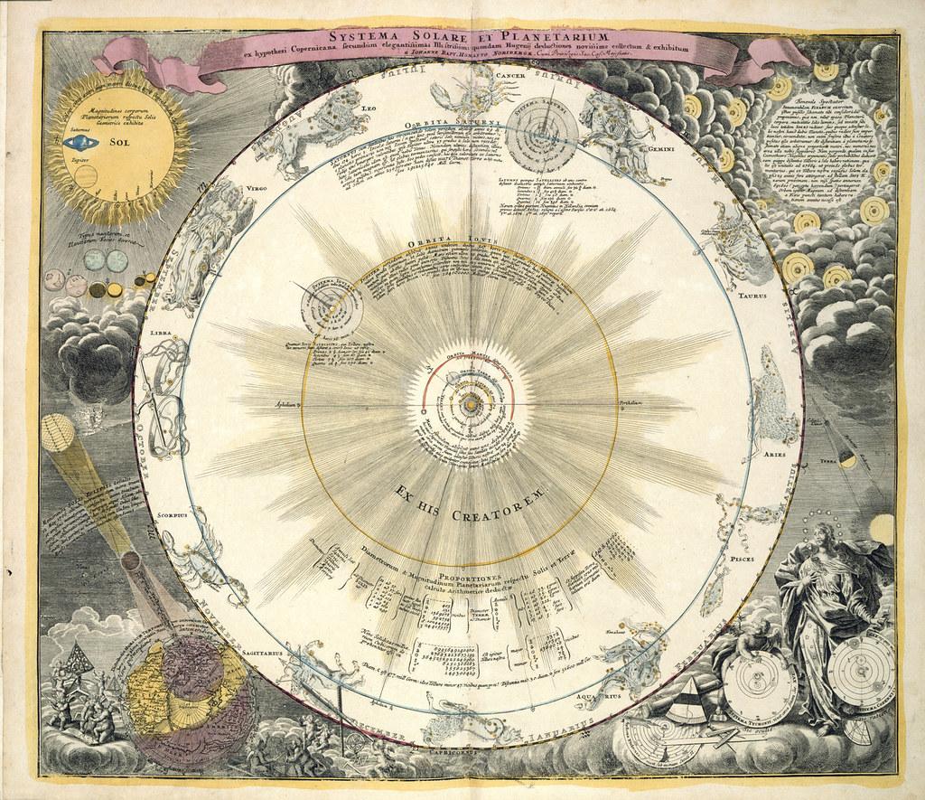 Zodiac Chart: Atlas Nouus Coelestis in quo mundus spectabilis. e - captiu2026 | Flickr,Chart