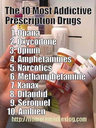 ... The 10 Most Addictive Prescription Drugs - by SammyJayJay