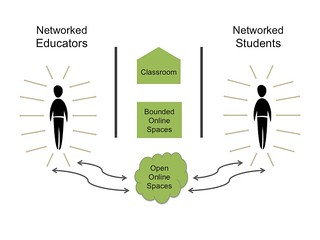 Networked Educators meeting Networked Students | by catherinecronin
