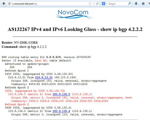 Bgp Looking Glass
