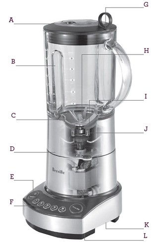 Know Your Machine BBL550XL | by Breville Support