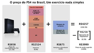 Graphs_v7 Portuguese.001 | by PlayStation_Latam