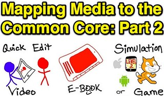 Mapping Media to the Common Core: Part 2 | by Wesley Fryer