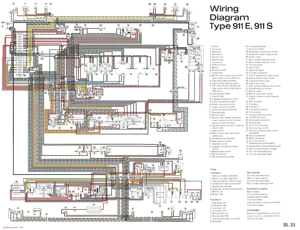 Early Porsche 911 Wiring Diagram Library 1984 944 Fuse Box Schematic Sl33 Version Of File 16 Flickr 928